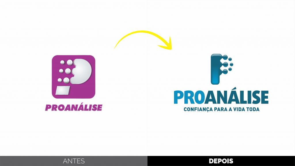 proanalise